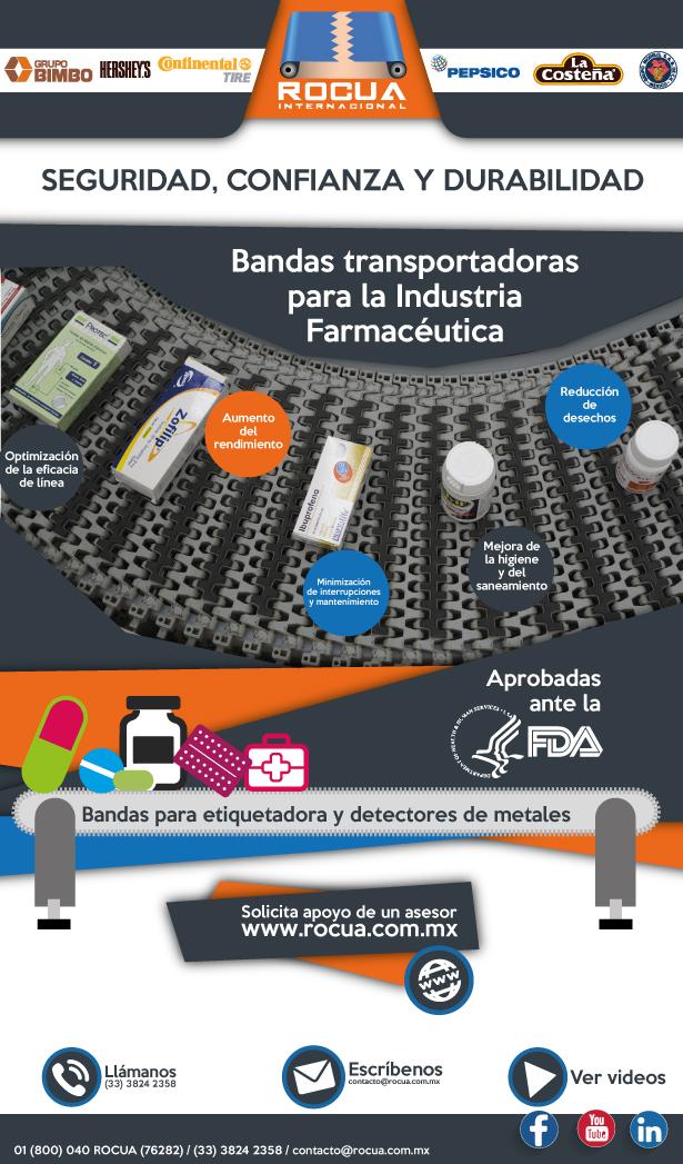 bandas transportadoras para la industria farmaceutica